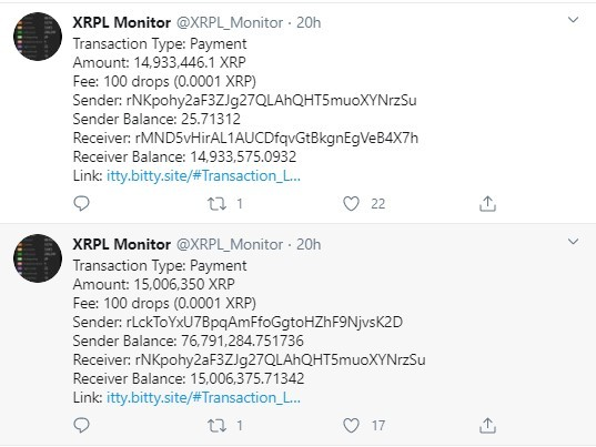 44 mln from Ripple's XRP