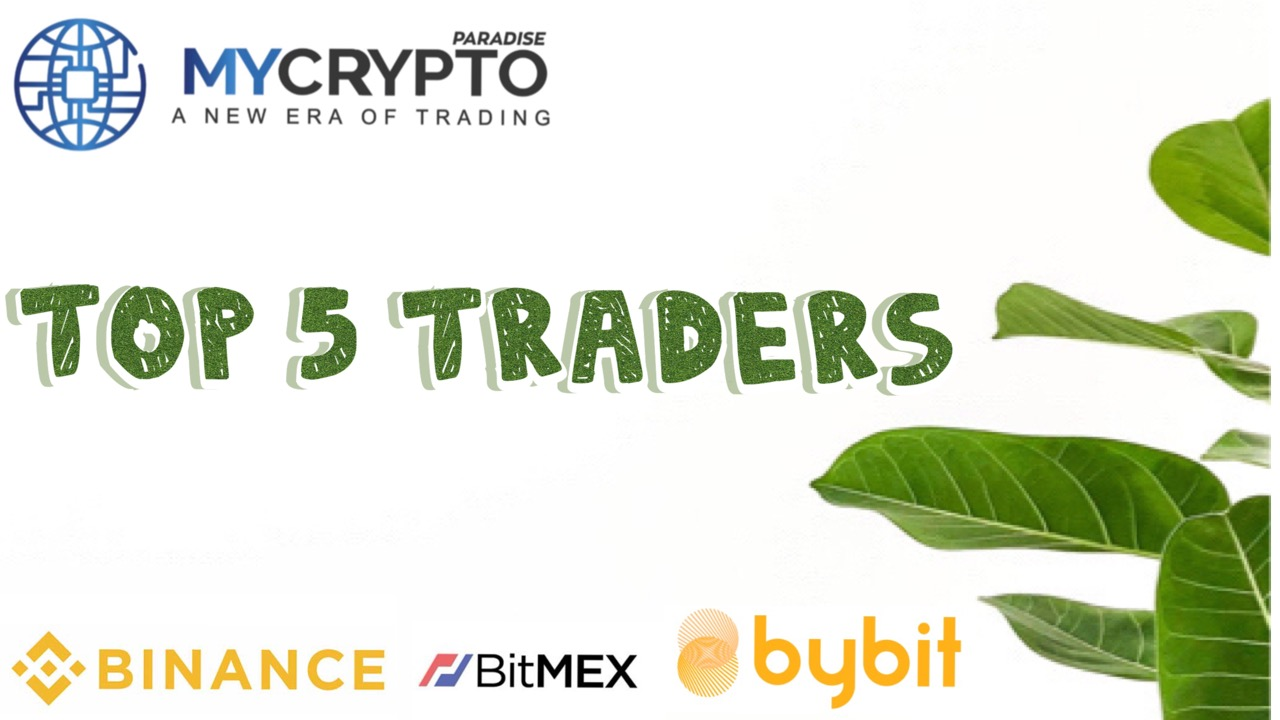 Top 5 Best Crypto Trading Signal Provider