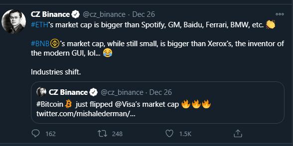 ETH Market Cap