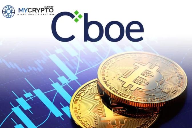 Cboe Global Market