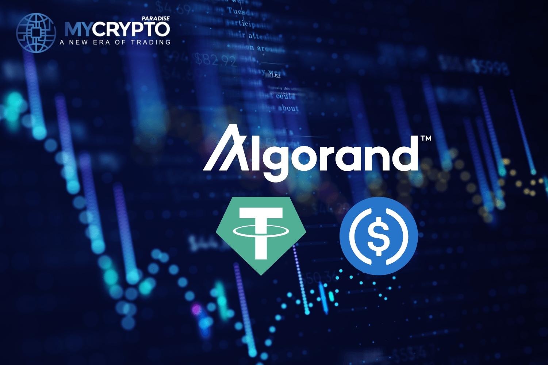 OKEx – Algorand Partnership