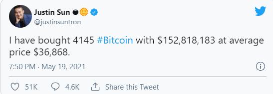 Justin Sun invests $150 million in Bitcoin